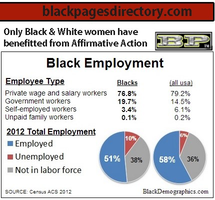 Black Job Opportunities